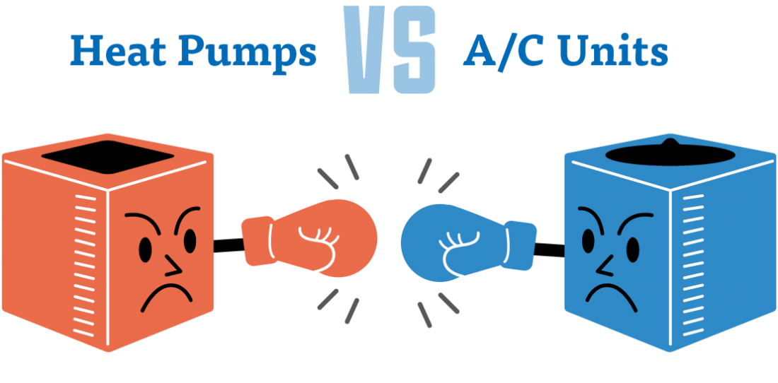 Heat Pump Vs Air Conditioner The Battle Of The Ages