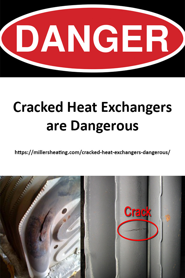 A cracked heat exchanger is very dangerous for two major reasons. First, Carbon Monoxide could leak out of the furnace and into the home. Second, gas could leak out of the furnace and into the home. Carbon Monoxide (or CO) is a byproduct of combustion and poisonous. #HVAC #safety #crackedheatexchanger @millersheatingair